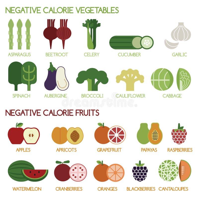 Verdure negative e frutta di caloria illustrazione vettoriale