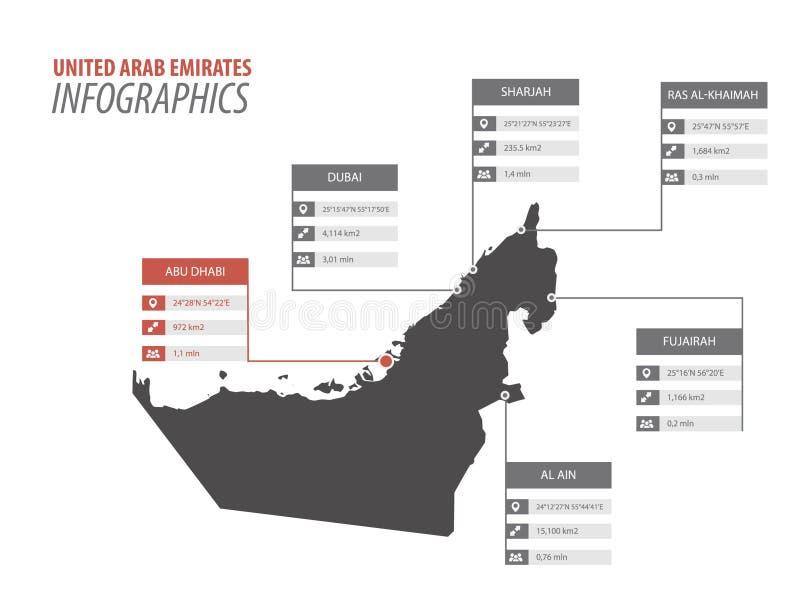 Verenigde Arabische van de de kaartvorm van Emiraten infographicsillustratie royalty-vrije illustratie