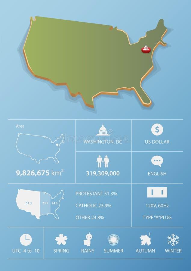 Verenigde Staat van de kaart van Amerika en het malplaatjeontwerp van reisinfographic vector illustratie