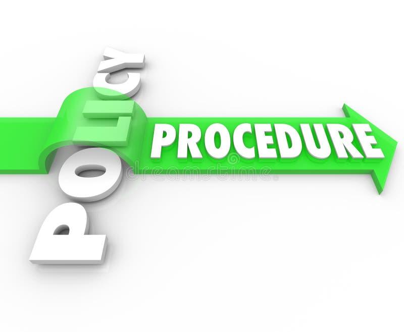 Verfahrens-Pfeil, der über Politik-Wort-Praxis-Prozess springt stock abbildung