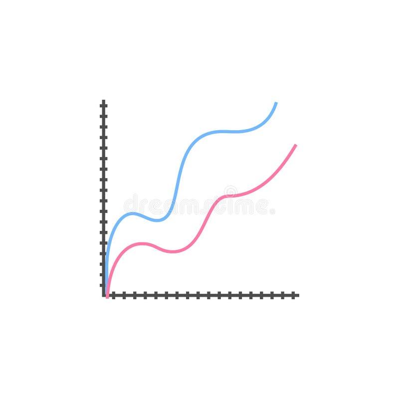 vergelijkend grafiekpictogram Element van gekleurde grafieken en diagrammen voor mobiel concept en Web apps Pictogram voor websit vector illustratie