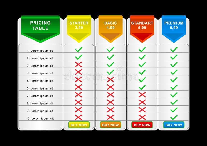 Vergelijking het tarief lijst royalty-vrije illustratie