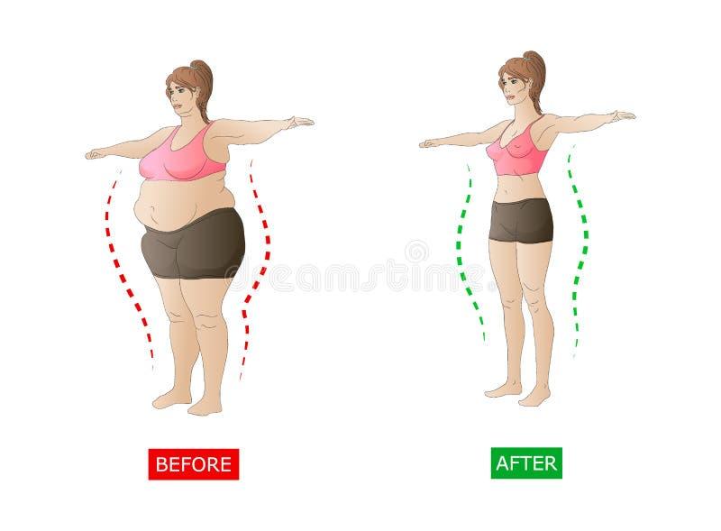 Vergelijking van een vorm van het vrouwenlichaam before and after het op dieet zijn of opleiding stock illustratie