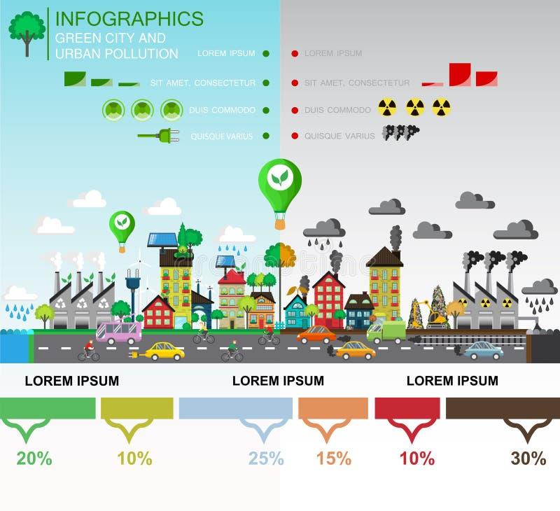 Vergelijking van Groene en verontreinigde stads vectorillustratie stock illustratie