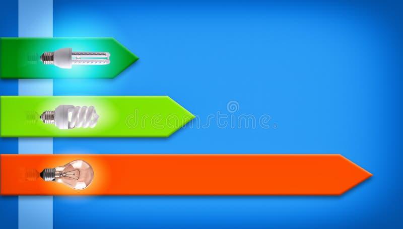 Vergleichs-Diagramm-EnergieeffizienzGlühlampen lizenzfreie abbildung