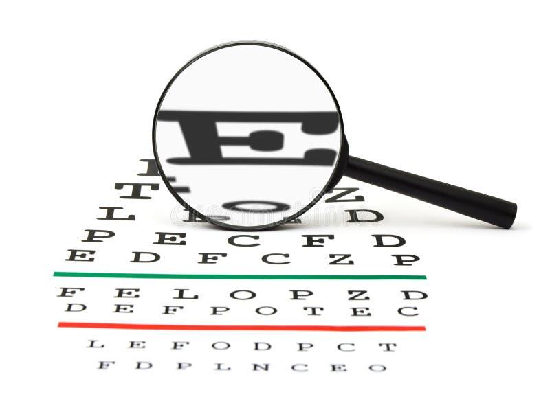 Vergrößerungsglas auf Sehvermögenprüfungsdiagramm lizenzfreies stockfoto