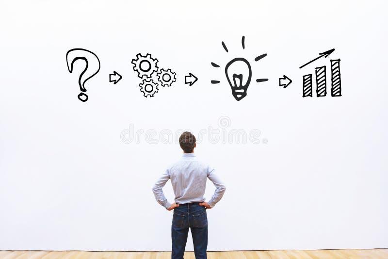 Verhogings bedrijfsconcept, proces van idee voort te vloeien stock foto