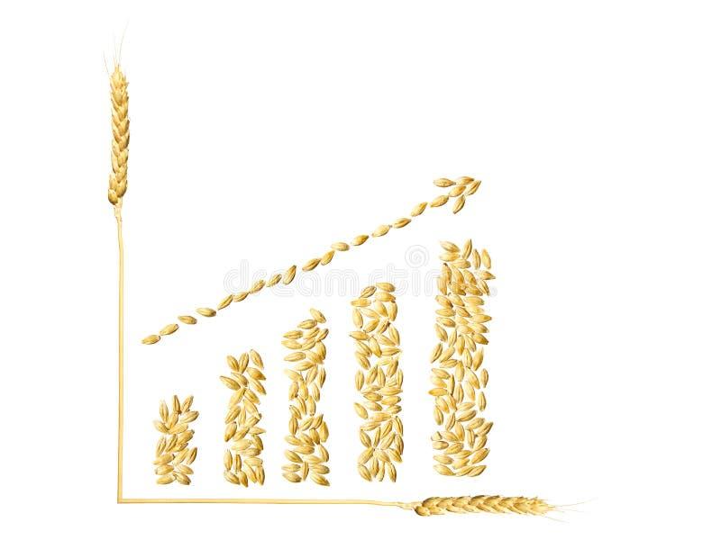 Verhoog een gewas van tarwe stock illustratie