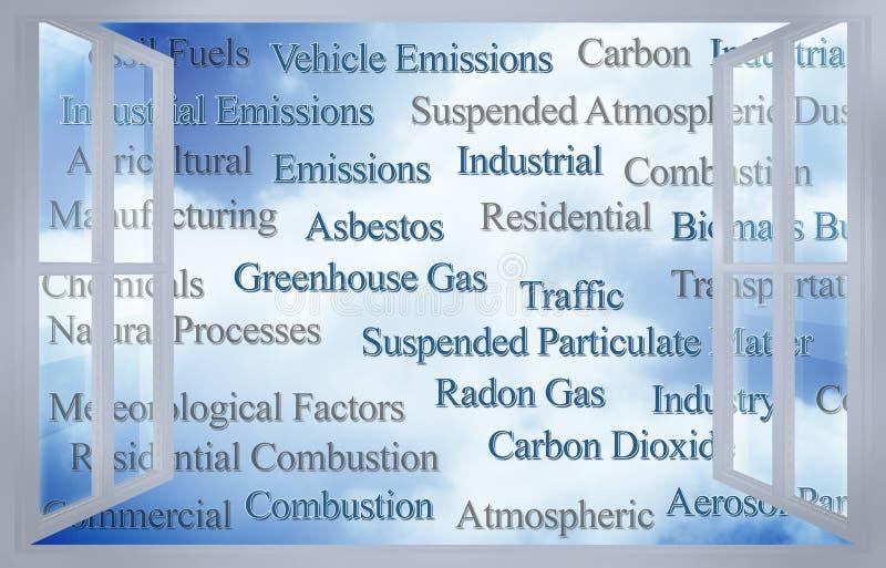 Verifique a lista de poluentes de ar do ar livre vistos completamente uma janela aberta - imagem do conceito ilustração stock