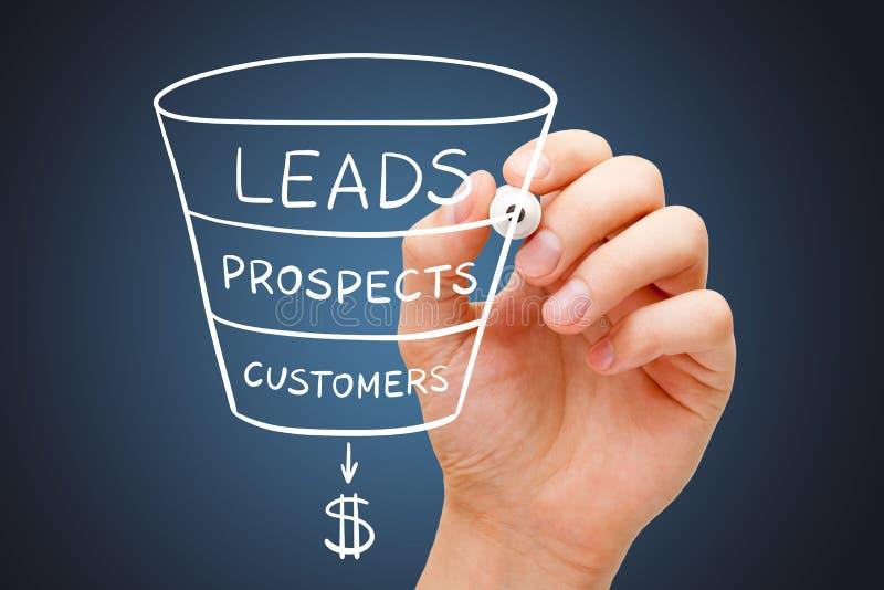 Verkaufs-Trichter-Marketing-Geschäfts-Konzept lizenzfreies stockbild