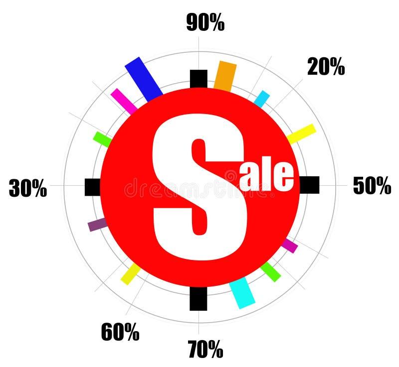 Verkaufs- und Rabattplakat lizenzfreie abbildung