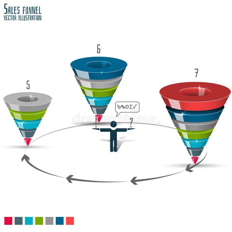 Verkaufstrichter inszeniert 5-7 3d, Grafiken lizenzfreie abbildung