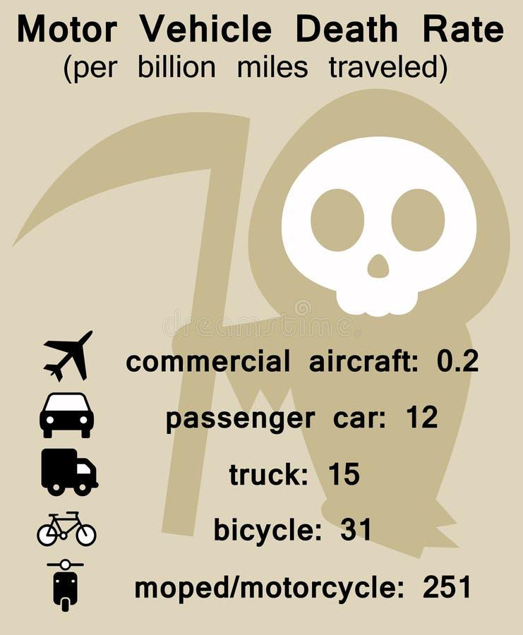 Verkeersdood stock illustratie