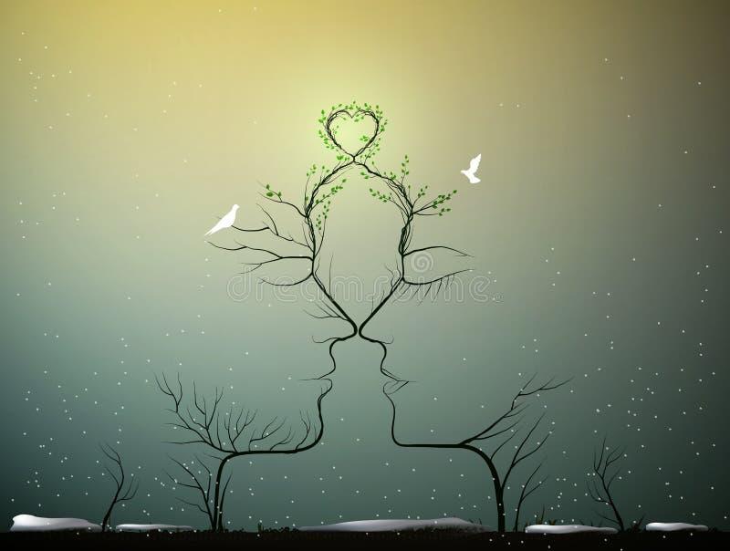 Verklig förälskelse ändrar aldrig, avkänning av förälskelse, ser par av folk som konturer för trädfilialer med grön hjärta och tv royaltyfri illustrationer