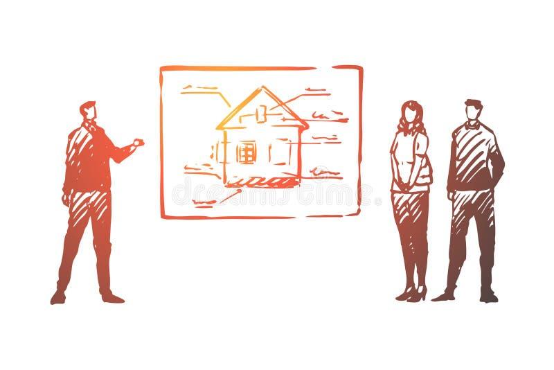 Verkligt gods, medel, byggnad, presentationsbegrepp Hand dragen isolerad vektor vektor illustrationer