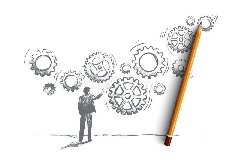 Verksamhetssystembegrepp Hand dragen isolerad vektor stock illustrationer