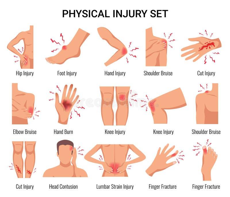 Verletzungs-Ebenen-Satz stock abbildung