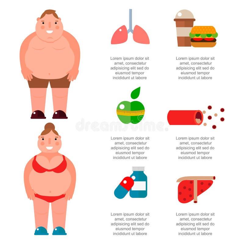 Verlieren Sie Gewicht, indem Sie infographic Elemente und flache Vektorillustration des Gesundheitswesenkonzeptes rütteln vektor abbildung