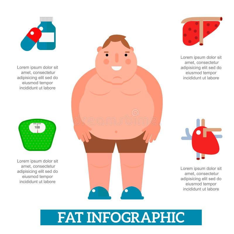 Verlieren Sie Gewicht, indem Sie infographic Elemente und flache Vektorillustration des Gesundheitswesenkonzeptes rütteln stock abbildung