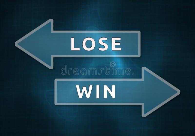 Gewinnen Oder Verlieren