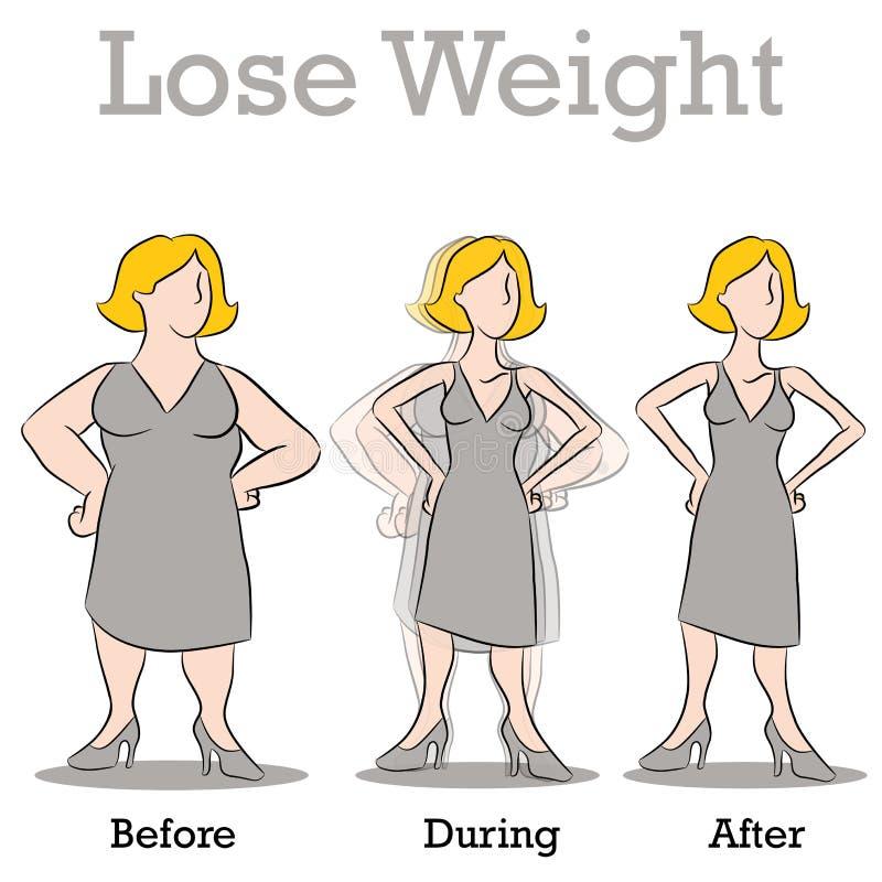 Verlies de Vrouw van het Gewicht stock illustratie