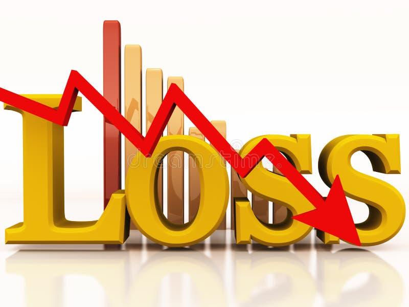 Verlust oder Rezession lizenzfreie abbildung
