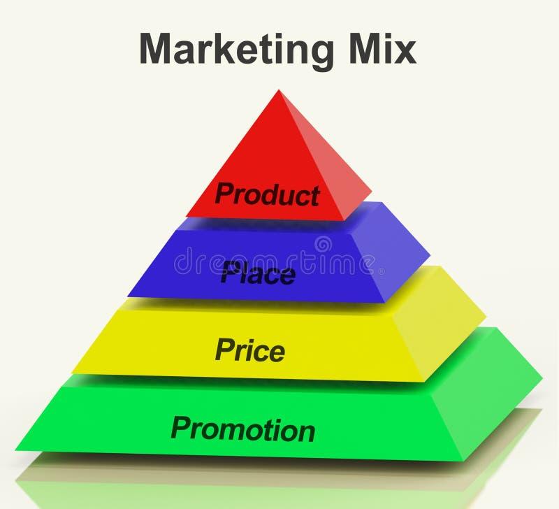 Vermarktende Mischungs-Pyramide vektor abbildung