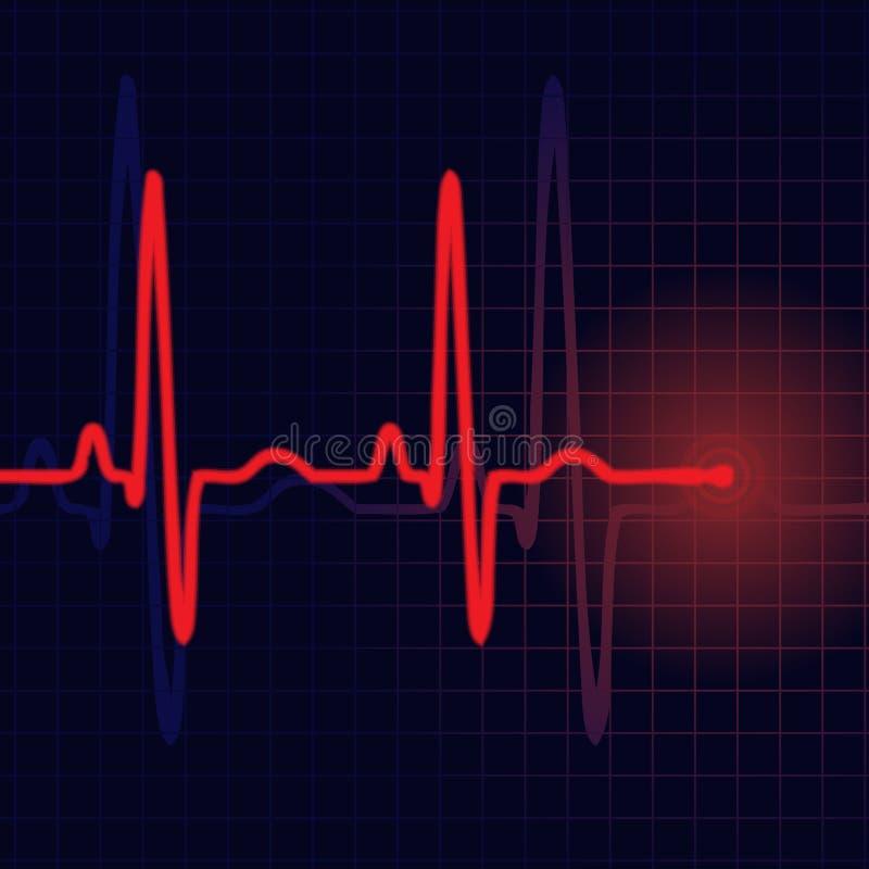Download Vermelho do pulso ilustração do vetor. Ilustração de monitor - 26522251