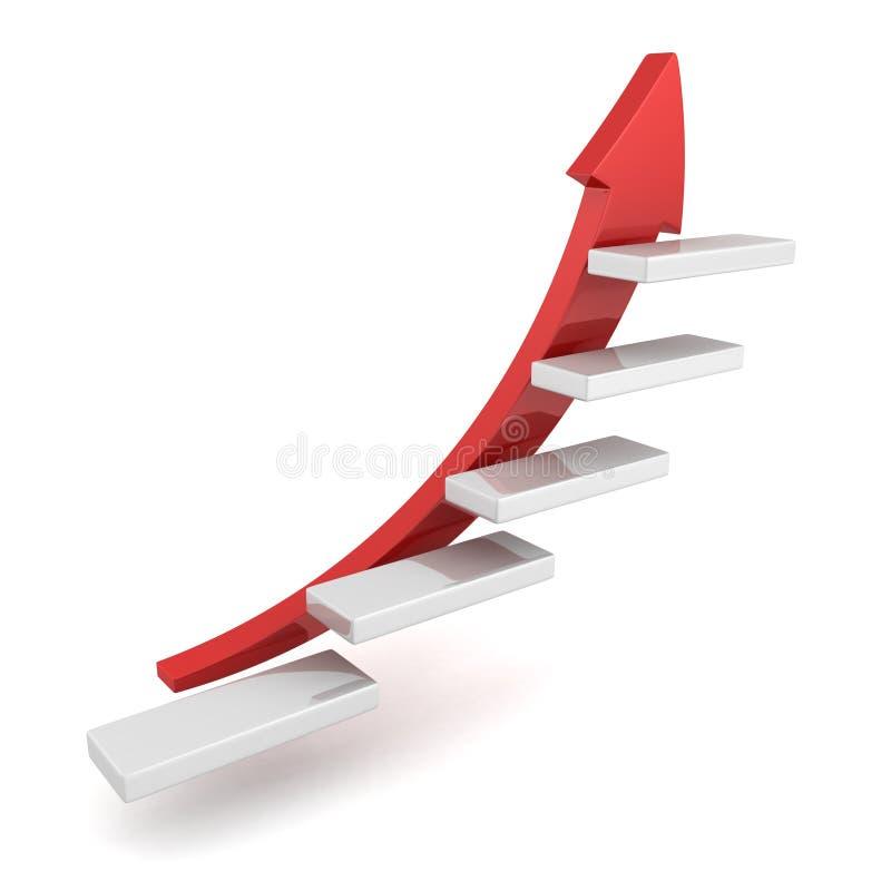 Vermelho que cresce acima a seta do sucesso e em cima a escada de etapas foto de stock