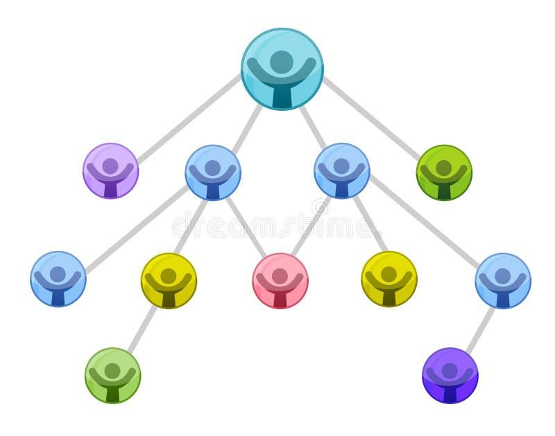 Vernetzung/Teamwork stock abbildung
