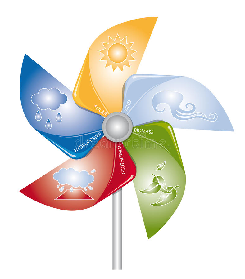 Vernieuwbare energie vector illustratie