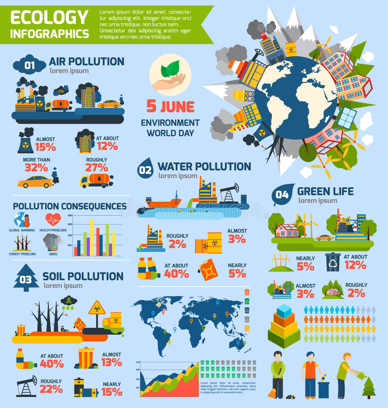 Verontreiniging en Ecologie Infographics stock illustratie