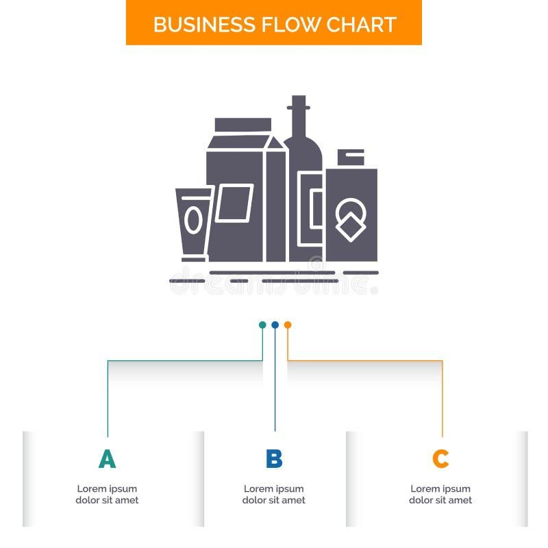 Verpacken, Einbrennen, vermarktend, Produkt, Flasche Gesch?fts-Flussdiagramm-Entwurf mit 3 Schritten Glyph-Ikone f?r Darstellungs stock abbildung