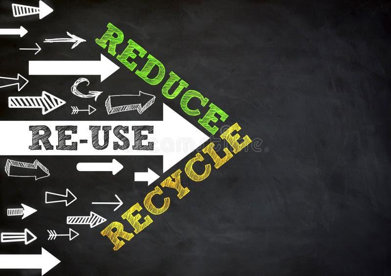 Verringern Sie - Wiederverwendung - aufbereiten lizenzfreies stockbild