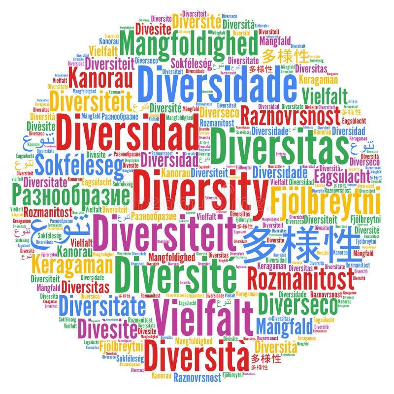 Verschiedenartigkeit in den verschiedenen Sprachen lizenzfreie abbildung