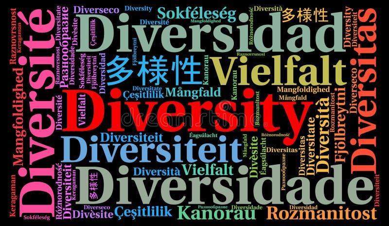 Verschiedenartigkeit in der unterschiedlichen Sprachwortwolke lizenzfreie abbildung