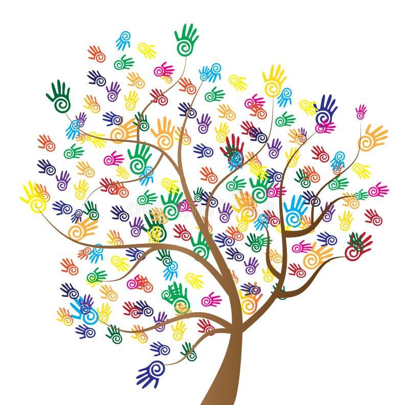 Verschiedenartigkeits-Baum-Hände stock abbildung