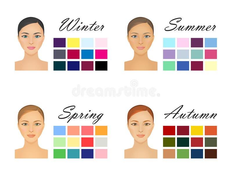 Verschiedene Frauenfarbe schreibt Informationsdiagramm vektor abbildung