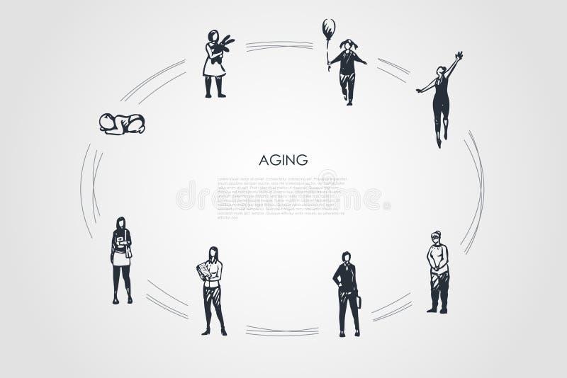 - Verschiedene Stadien des Frauenalters vom infance, vom Kindheitsmädchen zum Erwachsenen altern und vom Vektorkonzeptsatz der al lizenzfreie abbildung