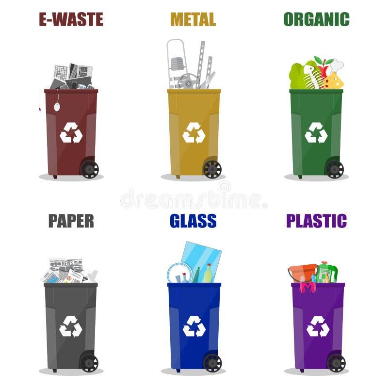 Verschillende afval recyclingscategorieën Huisvuilbakken vector illustratie