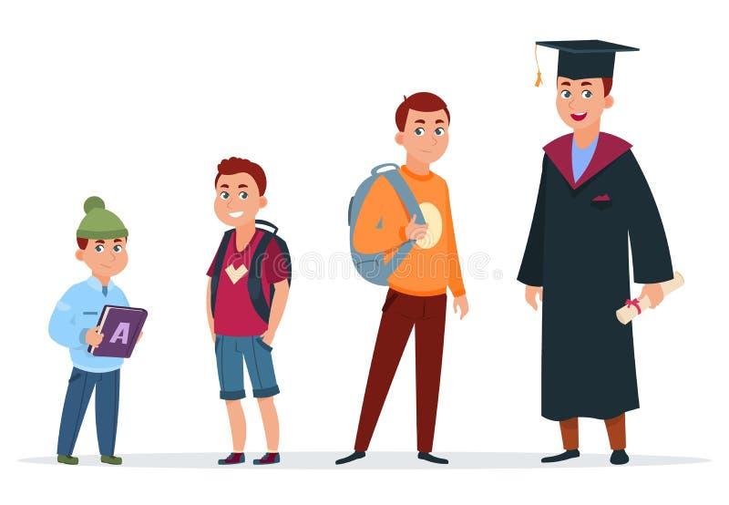 Verschillende leeftijden van student Primaire schooljongen, secundaire scholier en gediplomeerde student Groeiend stadium in jong royalty-vrije illustratie