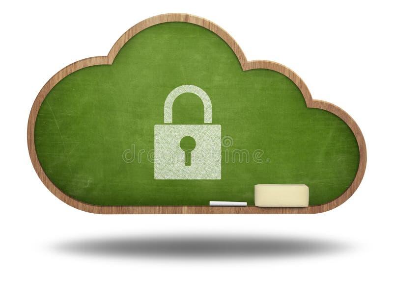 Verschlussikone auf Wolkenformtafel lizenzfreie stockfotos