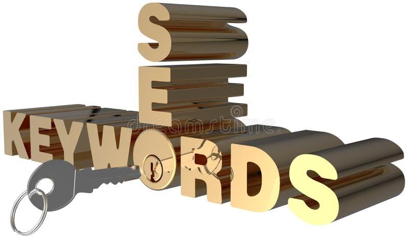 Suchkriterium der Schlüsselwörter SEO fasst Verschluss ab