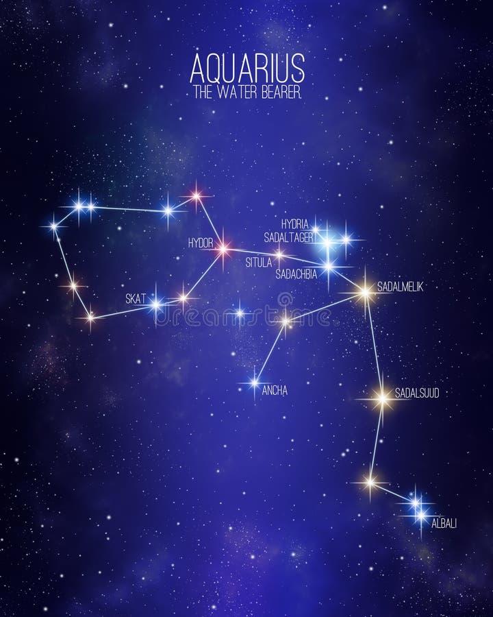 Verseau la carte de constellation de zodiaque de porteur de l'eau sur un fond étoilé de l'espace avec les noms de ses étoiles pri illustration libre de droits