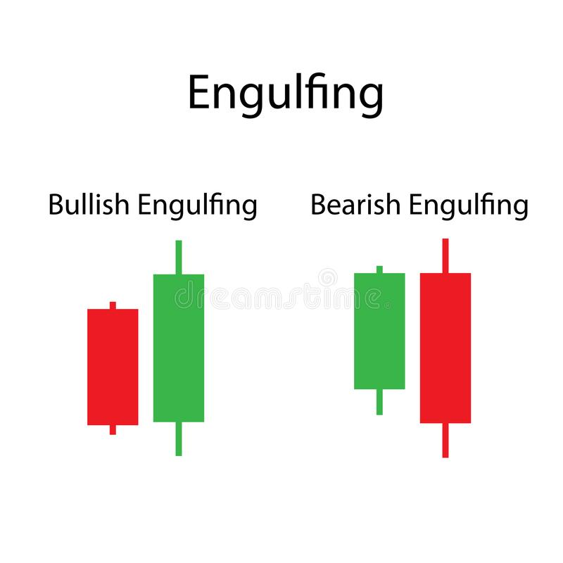 Versenken von Preisaktion des Kerzenständerdiagramms vektor abbildung