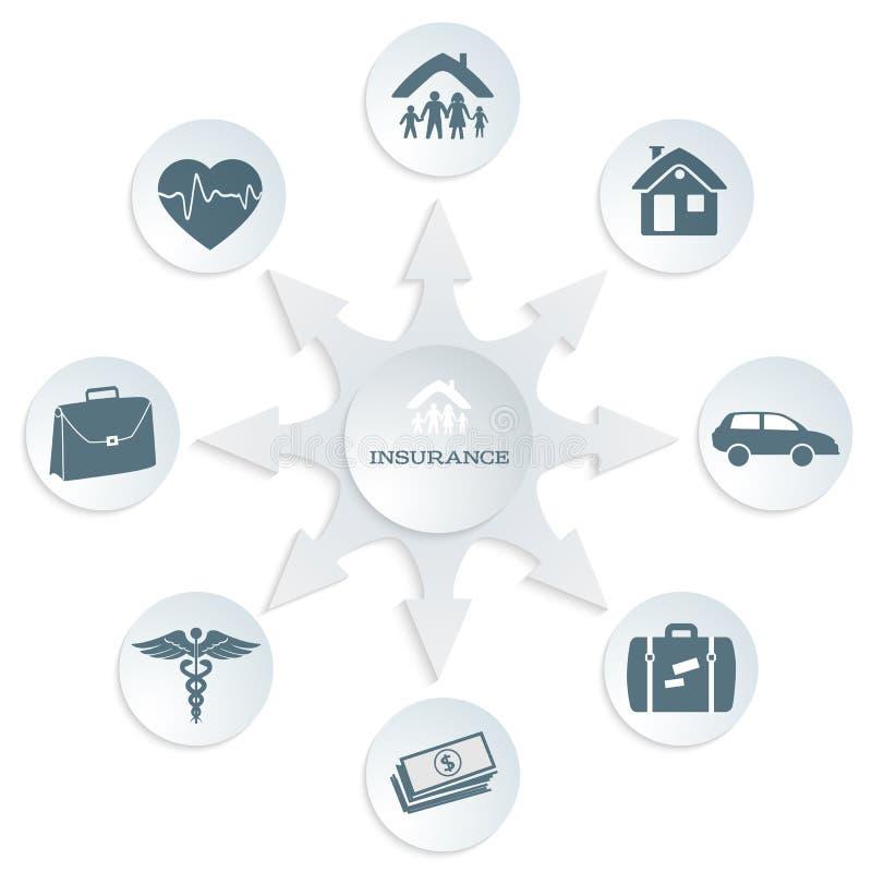 Versicherung-Service-Konzept-auf-weiß-Hintergrund-grau-Karte stock abbildung