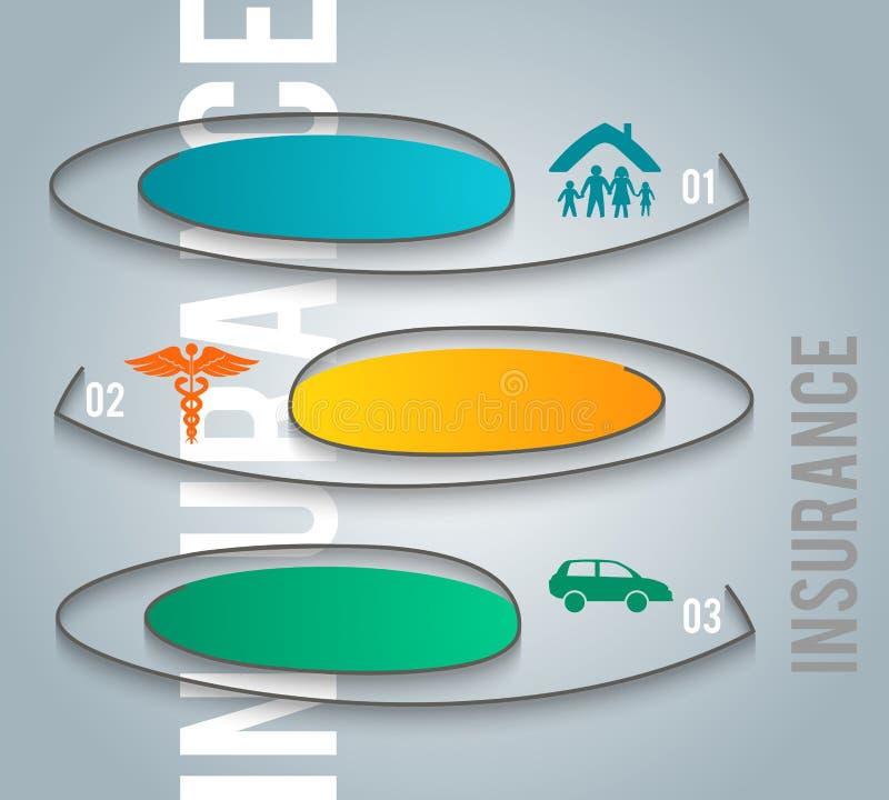 Versicherungskonzept-Abdeckungshintergrund, der brochure07 annonciert lizenzfreie abbildung