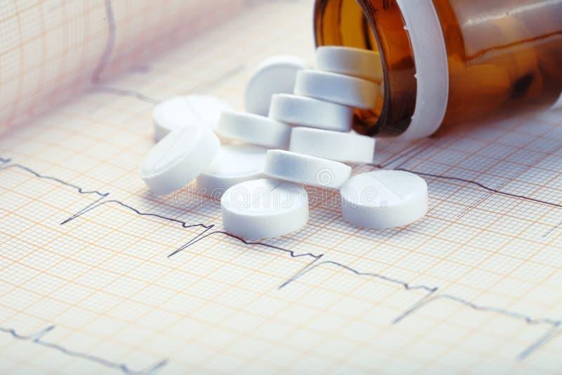 Verspreide pillen op het ECG-testresultaat stock foto's