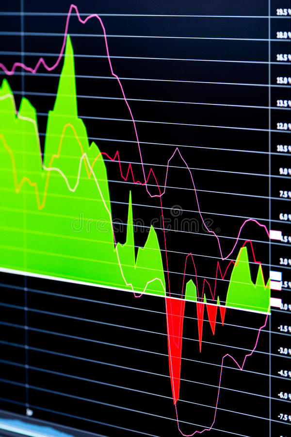 Vertical technical chart of financial instrument royalty free stock images