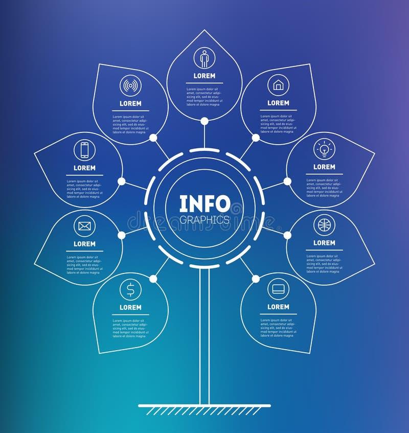 Verticale Chronologie Infographics Boom van ontwikkeling en de groei van de zaken Tijdlijn Eco Bedrijfsconcept met 9 opties, stock illustratie